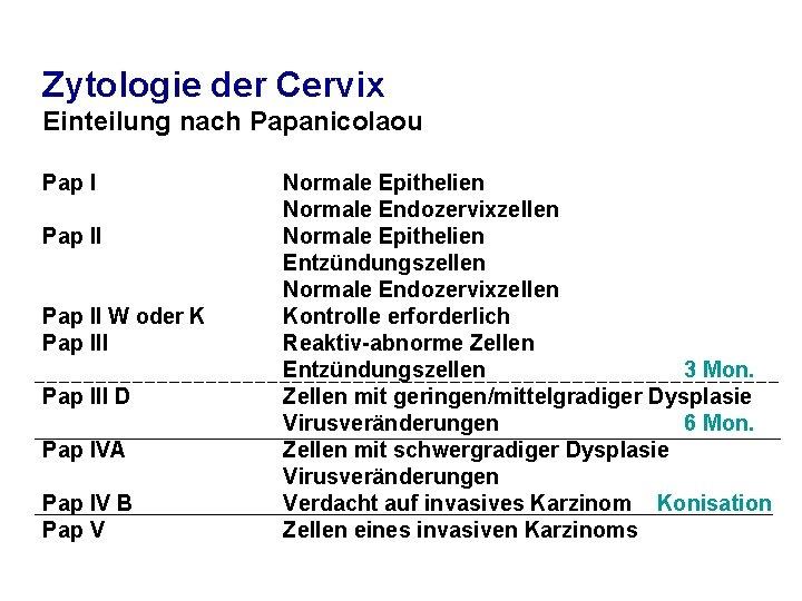 Zytologie der Cervix Einteilung nach Papanicolaou Pap II W oder K Pap III D