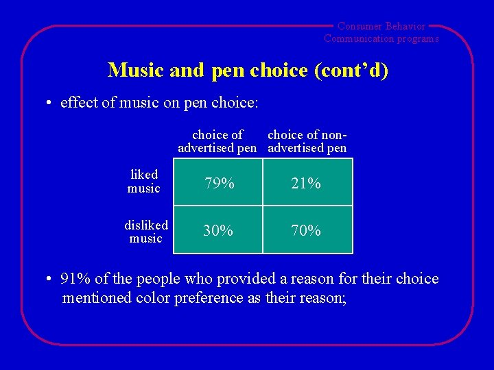 Consumer Behavior Communication programs Music and pen choice (cont'd) • effect of music on