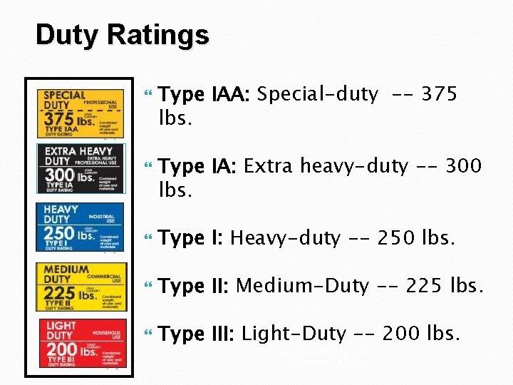Duty Ratings Type IAA: Special-duty -- 375 lbs. Type IA: Extra heavy-duty -- 300