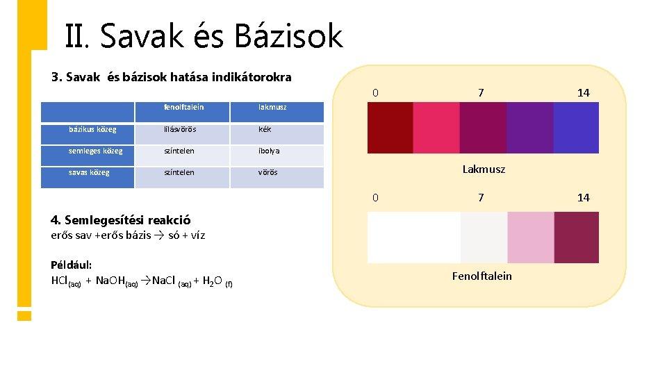 ismerd konjugáció 2)