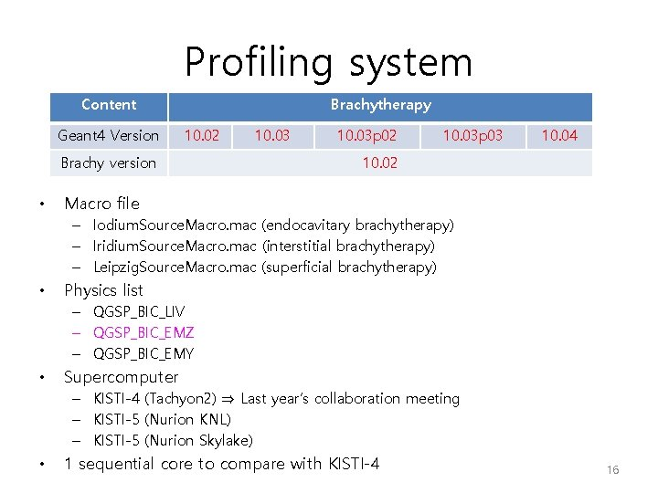 Profiling system Content Geant 4 Version Brachytherapy 10. 02 Brachy version • 10. 03