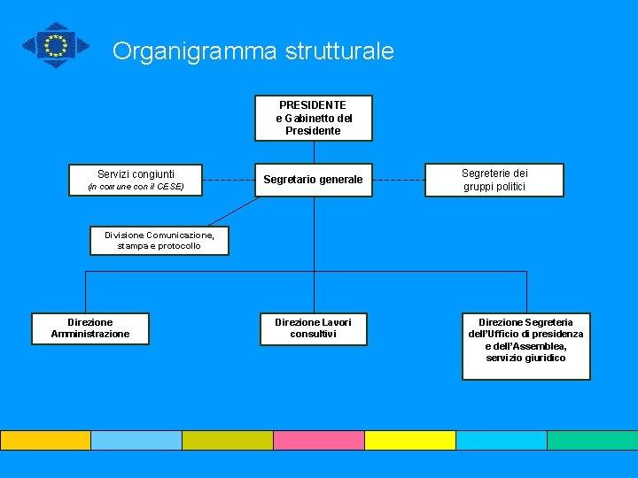 Organigramma strutturale PRESIDENTE e Gabinetto del Presidente Servizi congiunti (in comune con il CESE)