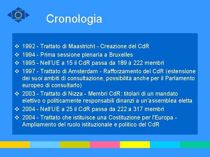 Cronologia v v 1992 - Trattato di Maastricht - Creazione del Cd. R 1994