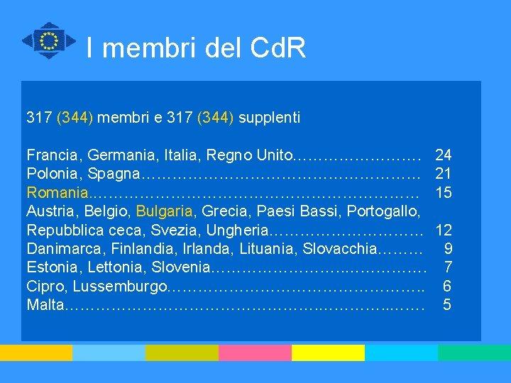 I membri del Cd. R 317 (344) membri e 317 (344) supplenti Francia, Germania,