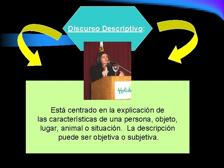 Discurso Descriptivo: Está centrado en la explicación de las características de una persona, objeto,