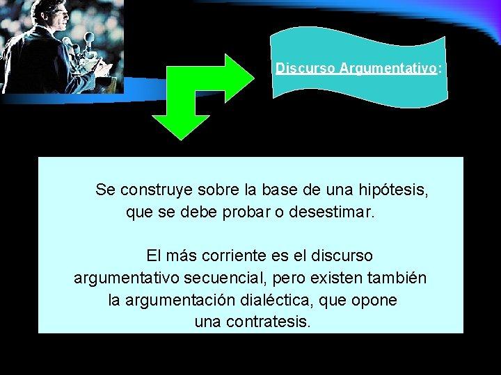 Discurso Argumentativo: Se construye sobre la base de una hipótesis, que se debe probar