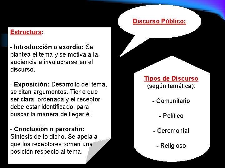 Discurso Público: Estructura: - Introducción o exordio: Se plantea el tema y se motiva