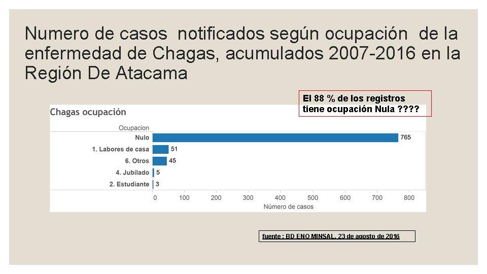 Numero de casos notificados según ocupación de la enfermedad de Chagas, acumulados 2007 -2016