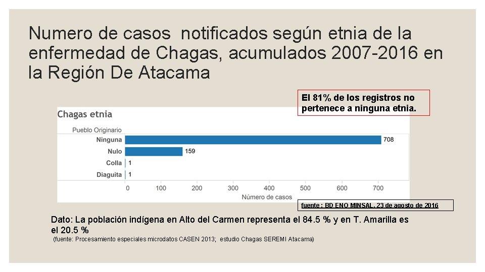 Numero de casos notificados según etnia de la enfermedad de Chagas, acumulados 2007 -2016