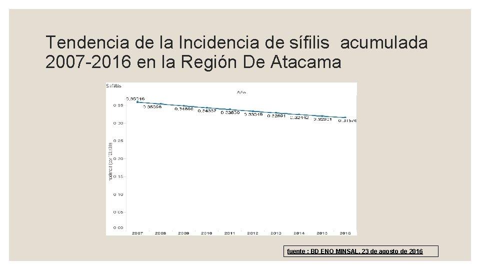 Tendencia de la Incidencia de sífilis acumulada 2007 -2016 en la Región De Atacama