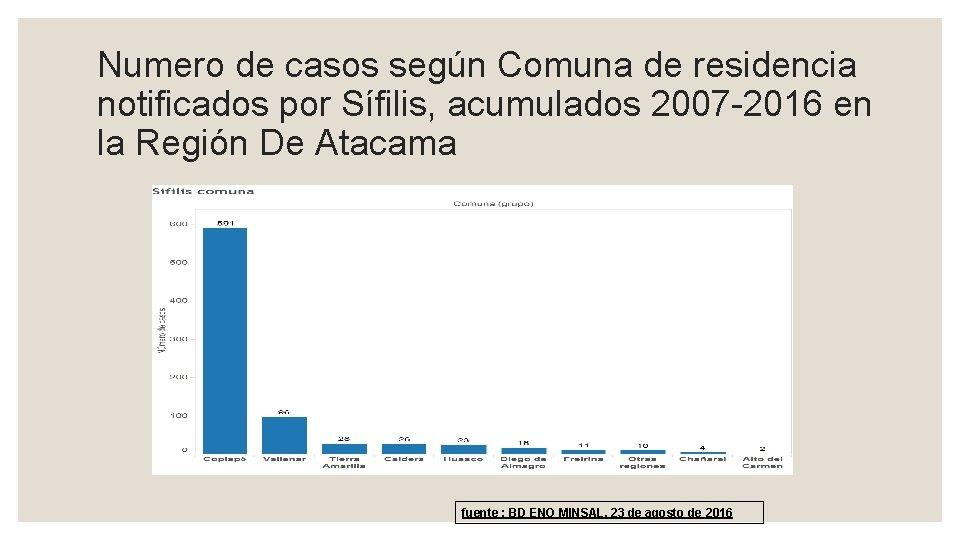 Numero de casos según Comuna de residencia notificados por Sífilis, acumulados 2007 -2016 en