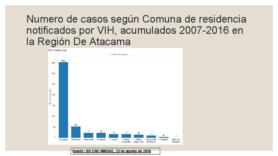 Numero de casos según Comuna de residencia notificados por VIH, acumulados 2007 -2016 en