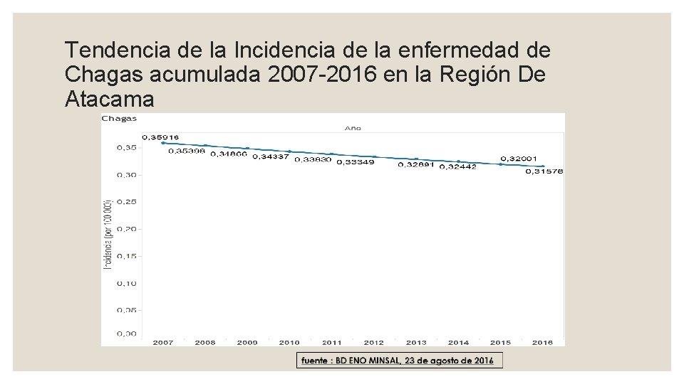 Tendencia de la Incidencia de la enfermedad de Chagas acumulada 2007 -2016 en la