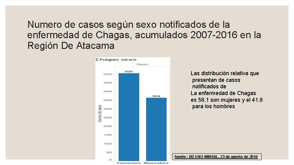 Numero de casos según sexo notificados de la enfermedad de Chagas, acumulados 2007 -2016