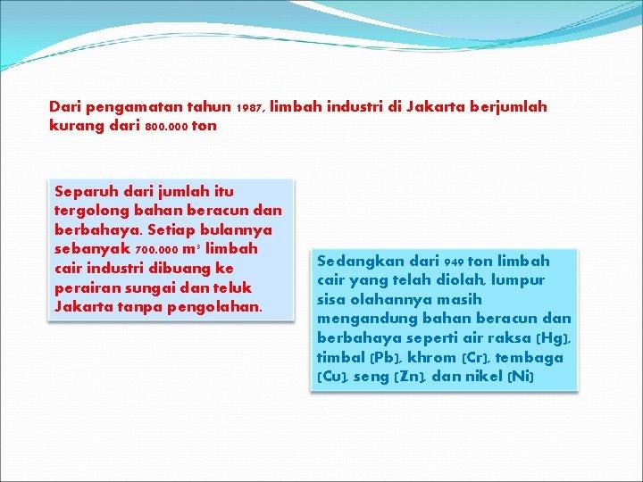 Dari pengamatan tahun 1987, limbah industri di Jakarta berjumlah kurang dari 800. 000 ton