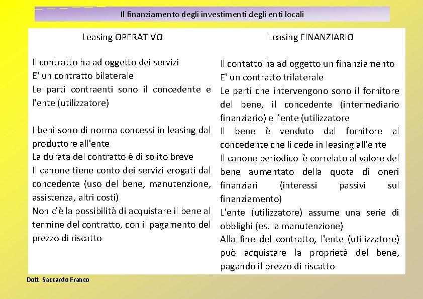 Il finanziamento degli investimenti degli enti locali Leasing OPERATIVO Leasing FINANZIARIO Il contratto ha