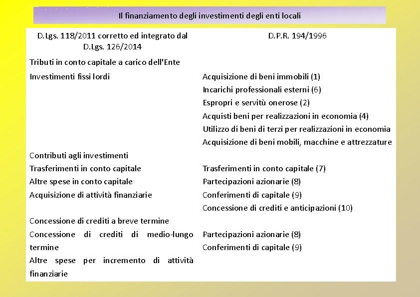 Il finanziamento degli investimenti degli enti locali D. Lgs. 118/2011 corretto ed integrato dal