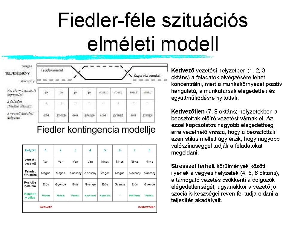Fiedler-féle szituációs elméleti modell Kedvező vezetési helyzetben (1, 2, 3 oktáns) a feladatok elvégzésére