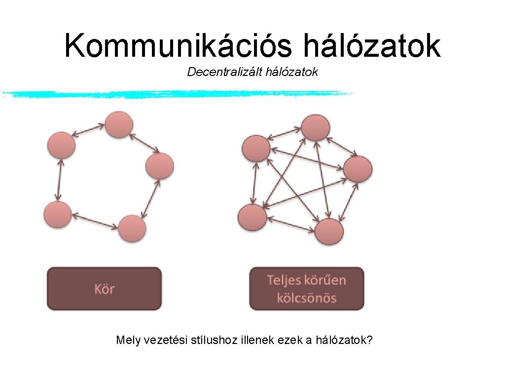 Kommunikációs hálózatok Decentralizált hálózatok Mely vezetési stílushoz illenek ezek a hálózatok?