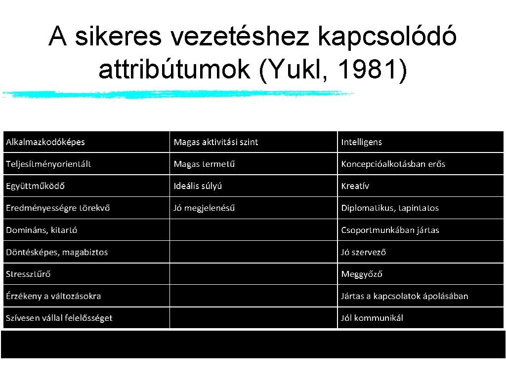 A sikeres vezetéshez kapcsolódó attribútumok (Yukl, 1981)