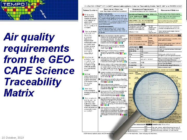 Air quality requirements from the GEOCAPE Science Traceability Matrix 10 October, 2019