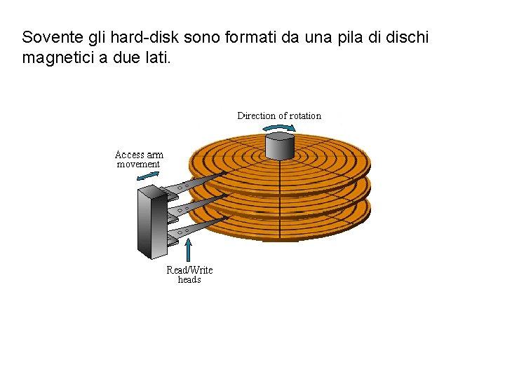 Sovente gli hard-disk sono formati da una pila di dischi magnetici a due lati.