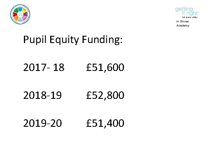 in Girvan Academy Pupil Equity Funding: 2017 - 18 £ 51, 600 2018 -19