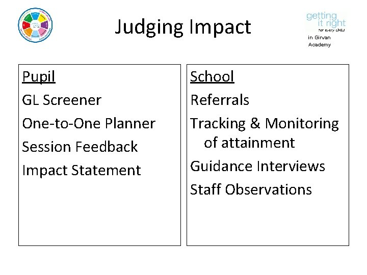 Judging Impact Pupil GL Screener One-to-One Planner Session Feedback Impact Statement in Girvan Academy