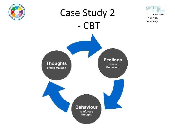 Case Study 2 - CBT in Girvan Academy
