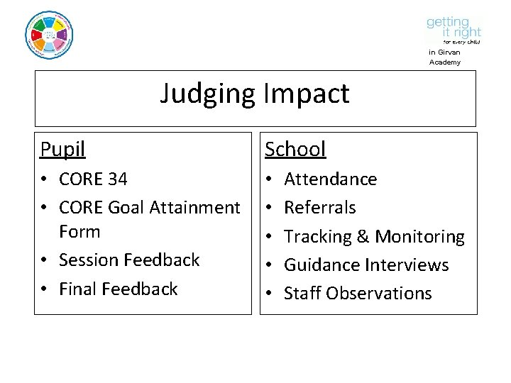 in Girvan Academy Judging Impact Pupil School • CORE 34 • CORE Goal Attainment
