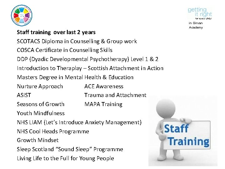Staff training over last 2 years SCOTACS Diploma in Counselling & Group work COSCA