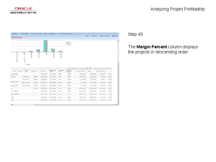 Analyzing Project Profitability Step 45 The Margin Percent column displays the projects in descending