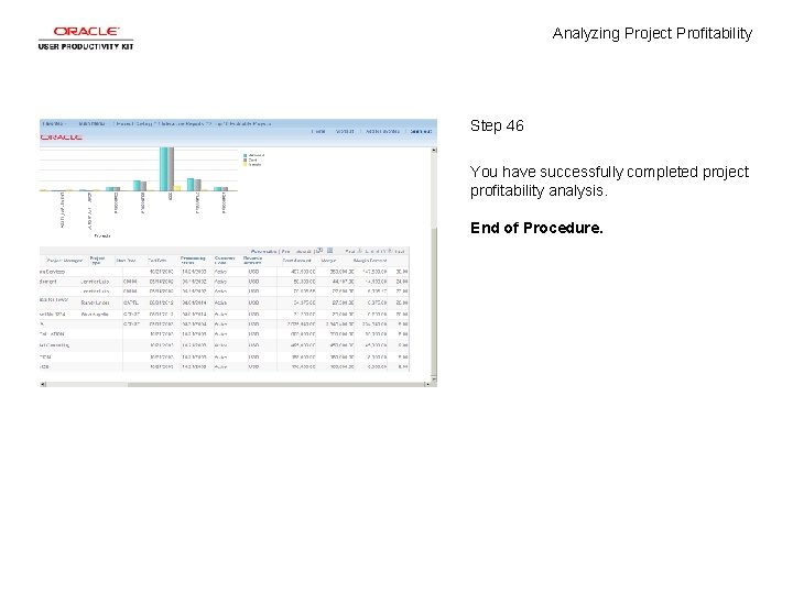 Analyzing Project Profitability Step 46 You have successfully completed project profitability analysis. End of