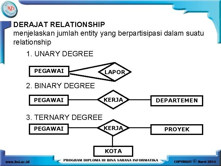 DERAJAT RELATIONSHIP menjelaskan jumlah entity yang berpartisipasi dalam suatu relationship 1. UNARY DEGREE PEGAWAI