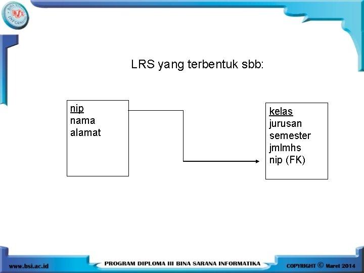 LRS yang terbentuk sbb: nip nama alamat kelas jurusan semester jmlmhs nip (FK)