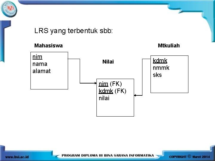 LRS yang terbentuk sbb: Mahasiswa nim nama alamat Mtkuliah Nilai nim (FK) kdmk (FK)