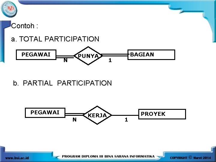 Contoh : a. TOTAL PARTICIPATION PEGAWAI PUNYA N BAGIAN 1 b. PARTIAL PARTICIPATION PEGAWAI