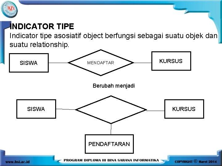 INDICATOR TIPE Indicator tipe asosiatif object berfungsi sebagai suatu objek dan suatu relationship. SISWA