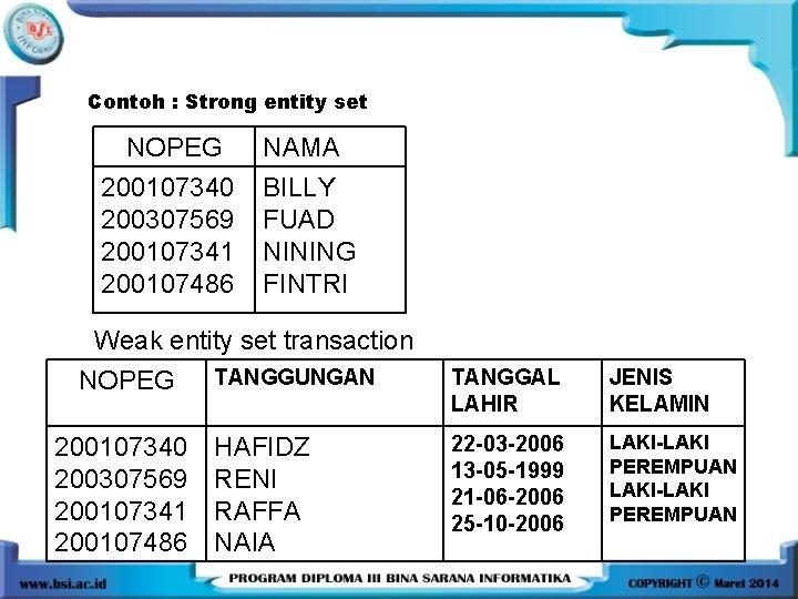 Contoh : Strong entity set NOPEG 200107340 200307569 200107341 200107486 NAMA BILLY FUAD NINING