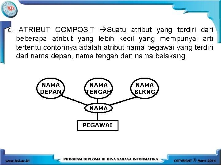 d. ATRIBUT COMPOSIT Suatu atribut yang terdiri dari beberapa atribut yang lebih kecil yang