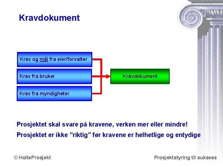 Kravdokument Krav og mål fra eier/forvalter Krav fra bruker Kravdokument Krav fra myndigheter Prosjektet