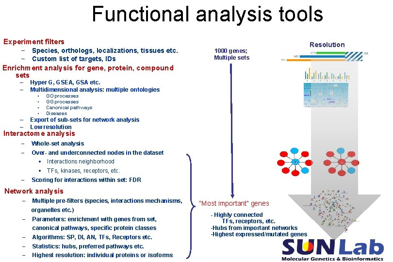 Functional analysis tools Experiment filters – Species, orthologs, localizations, tissues etc. – Custom list