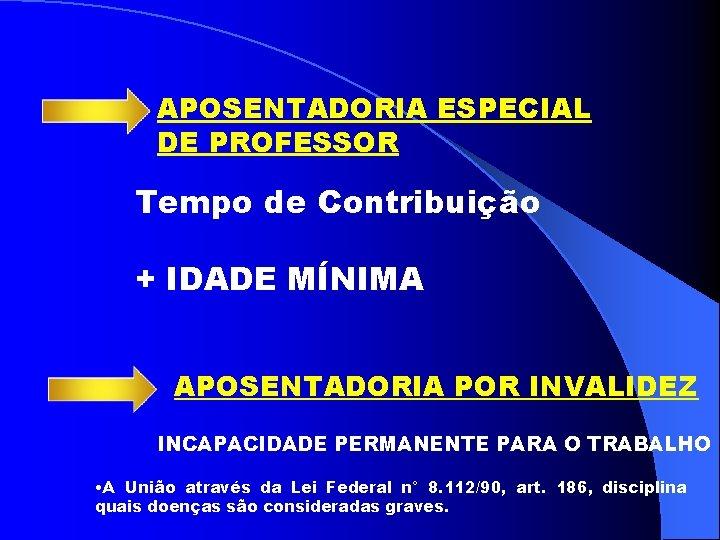 APOSENTADORIA ESPECIAL DE PROFESSOR Tempo de Contribuição + IDADE MÍNIMA APOSENTADORIA POR INVALIDEZ INCAPACIDADE
