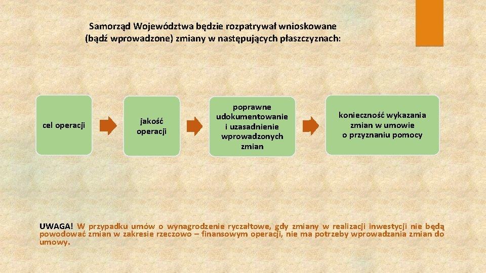 Samorząd Województwa będzie rozpatrywał wnioskowane (bądź wprowadzone) zmiany w następujących płaszczyznach: cel operacji jakość