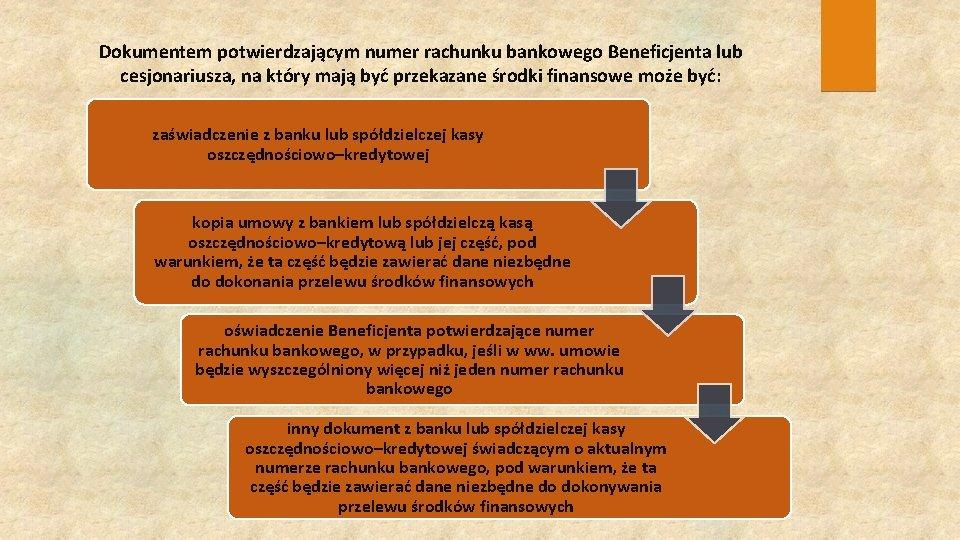 Dokumentem potwierdzającym numer rachunku bankowego Beneficjenta lub cesjonariusza, na który mają być przekazane środki