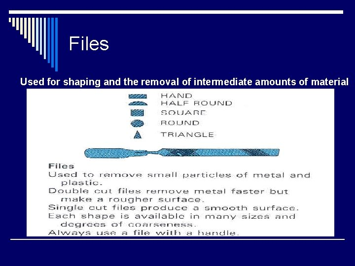 Files Used for shaping and the removal of intermediate amounts of material
