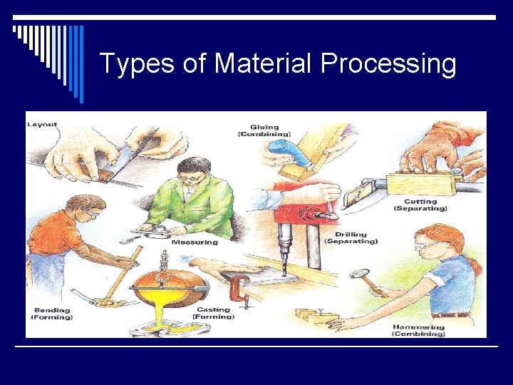 Types of Material Processing