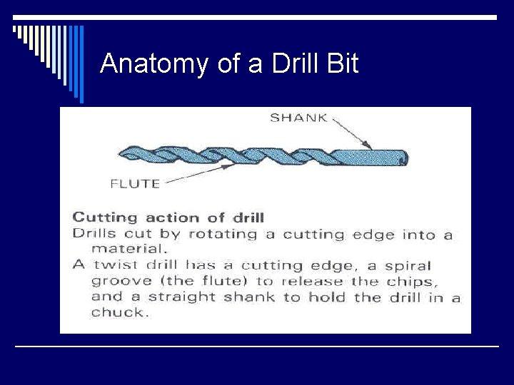 Anatomy of a Drill Bit