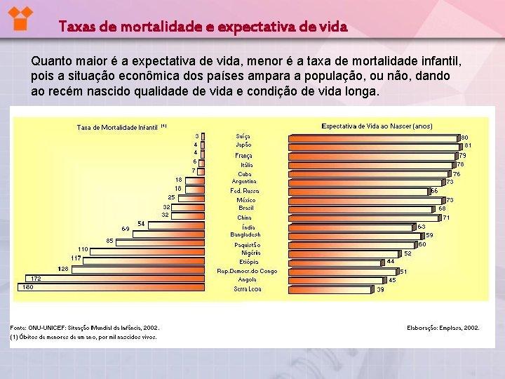 Taxas de mortalidade e expectativa de vida Quanto maior é a expectativa de vida,