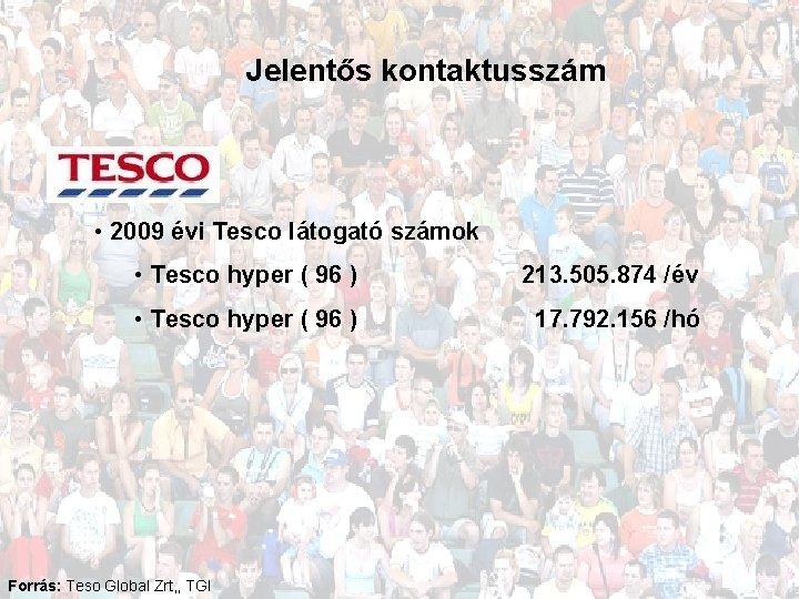 Jelentős kontaktusszám • 2009 évi Tesco látogató számok • Tesco hyper ( 96 )